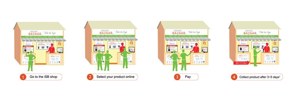 iStreet Bazaar Process